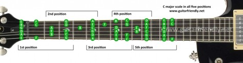 guitar-fretboard-1024x270